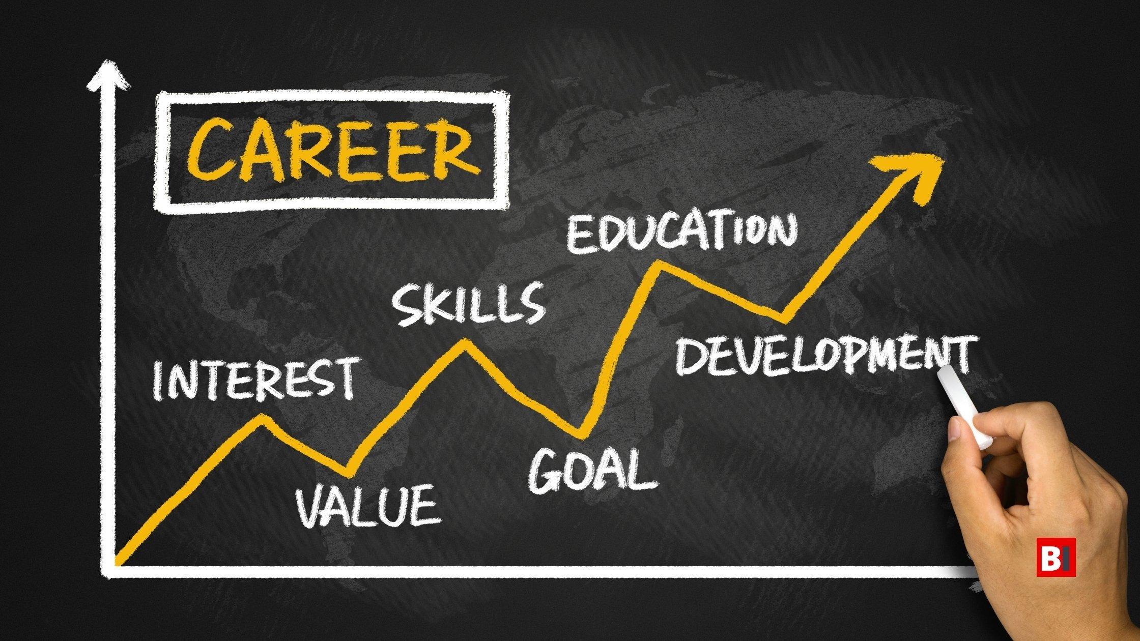 Best Books on Career Development